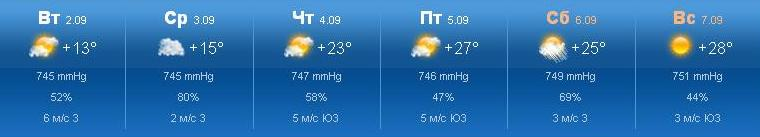 взято с сайта http://weather.mail.ru